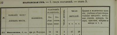 Списки населенных мест Полтавской губернии 1862г.